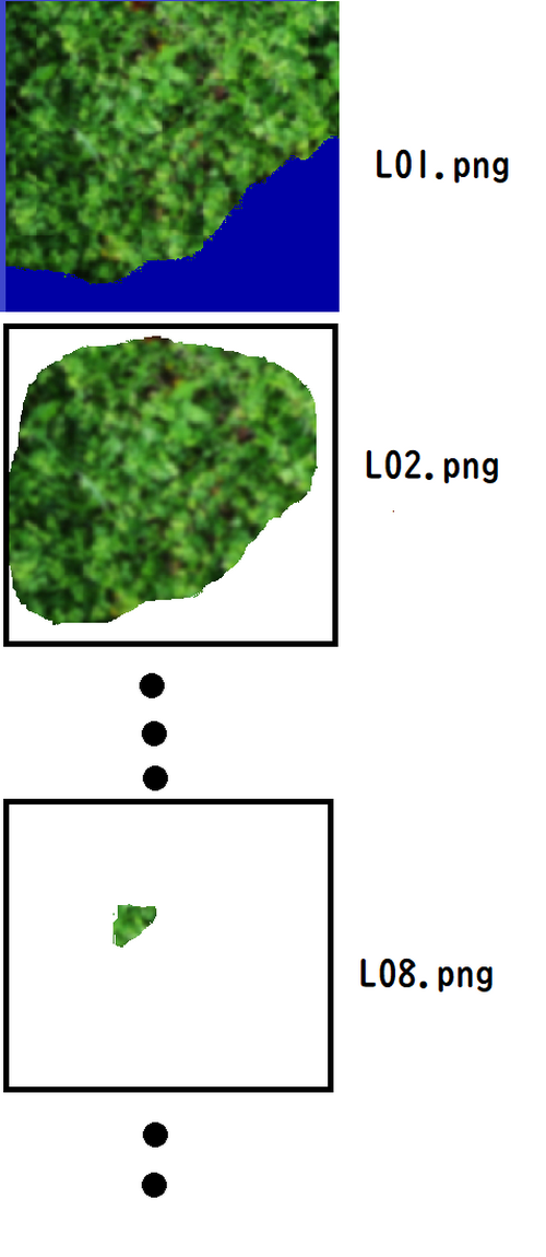 Fig1_3