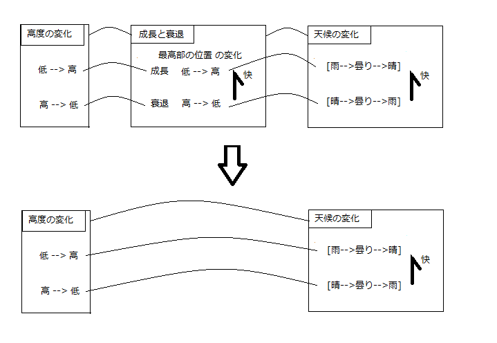 Fig2_10_2