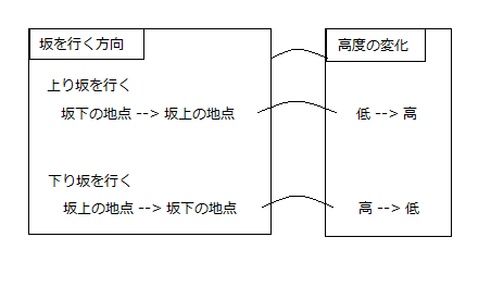 Fig2_1_4