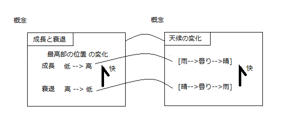 Fig2_7_2