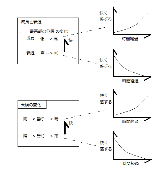 Fig2_8_2