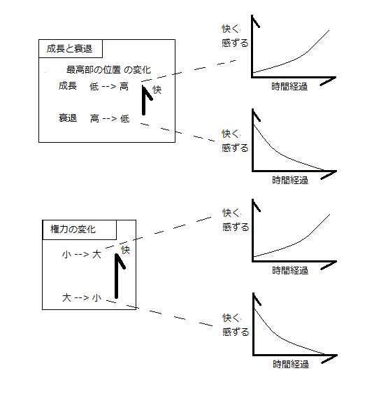 Fig3_4_2