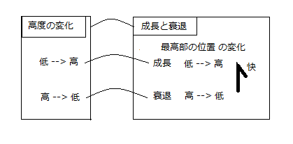 Fig3_5_2