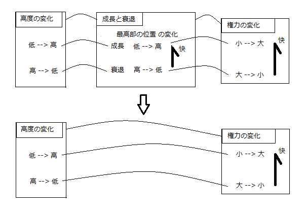Fig3_6_2