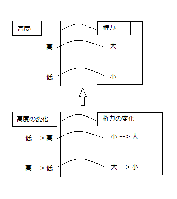 Fig3_7_2