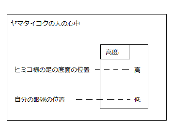 Fig2_3_1_2