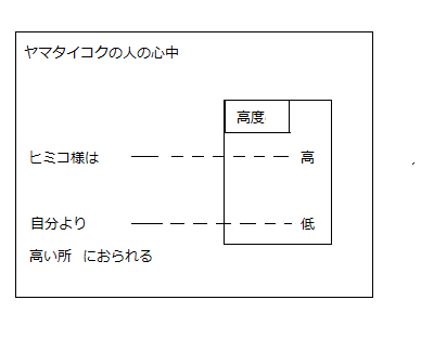 Fig2_3_2