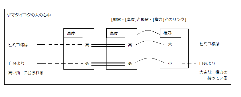 Fig2_3_5