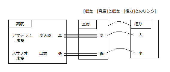 Fig3_2_1