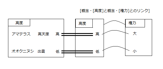 Fig3_3_1