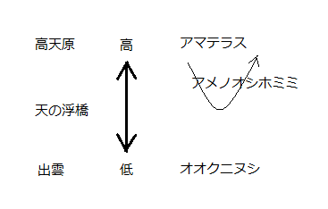 Fig3_3_2