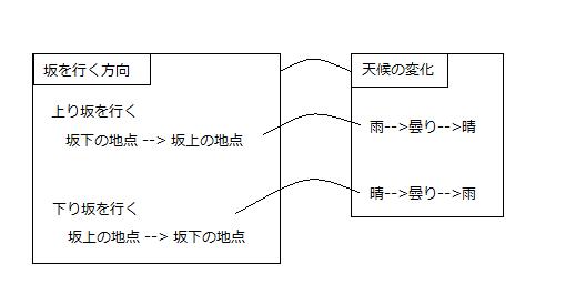 Fig2_tuika_01_4