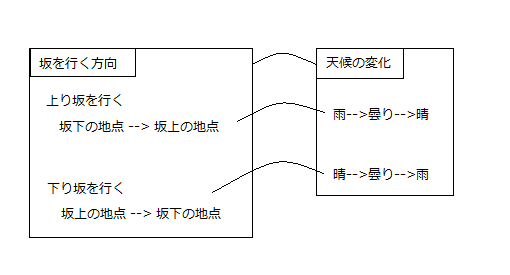 Fig2_tuika_01_5