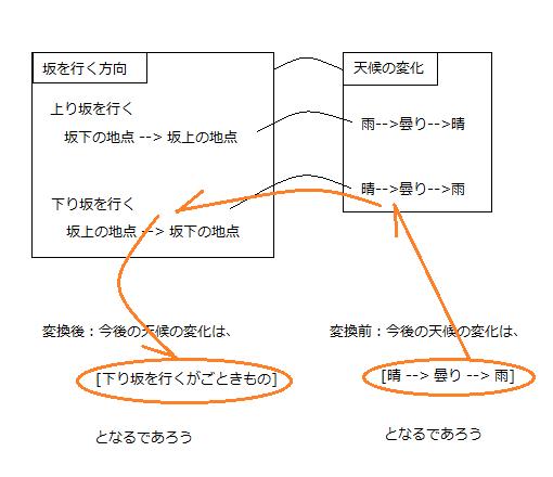 Fig2_tuika_02_2