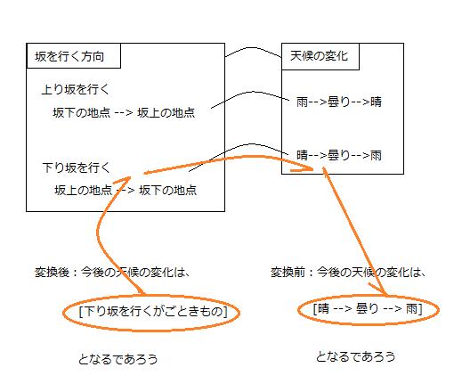 Fig2_tuika_03_3