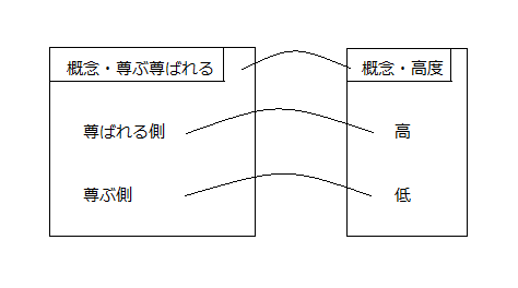 Fig1_2